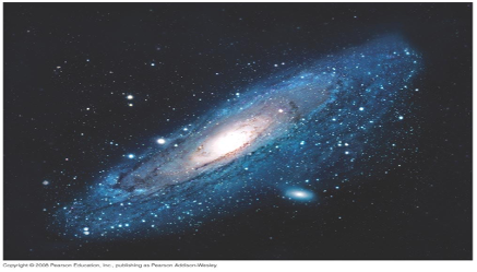 What kinds of objects lie in the disk of our galaxy?